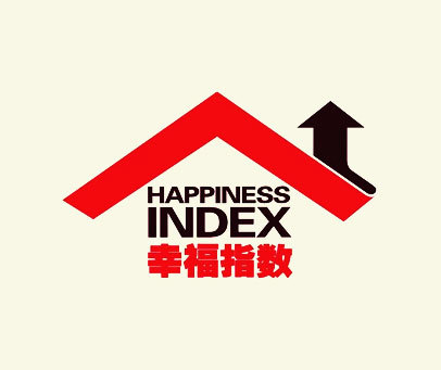 幸福指数-HAPPINESS INDEX