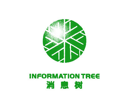 消息树-INFORMATIONTREE